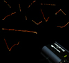 Lasers change shape, size, + color for random effect